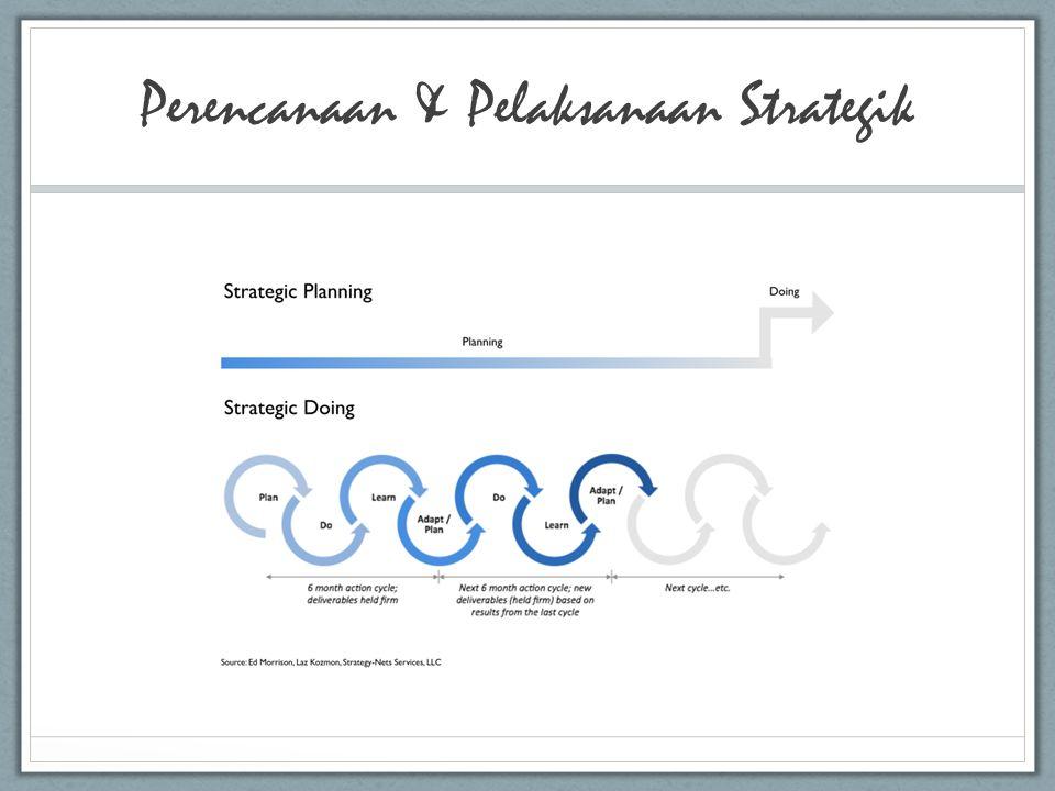 Perencanaan & Pelaksanaan Strategik
