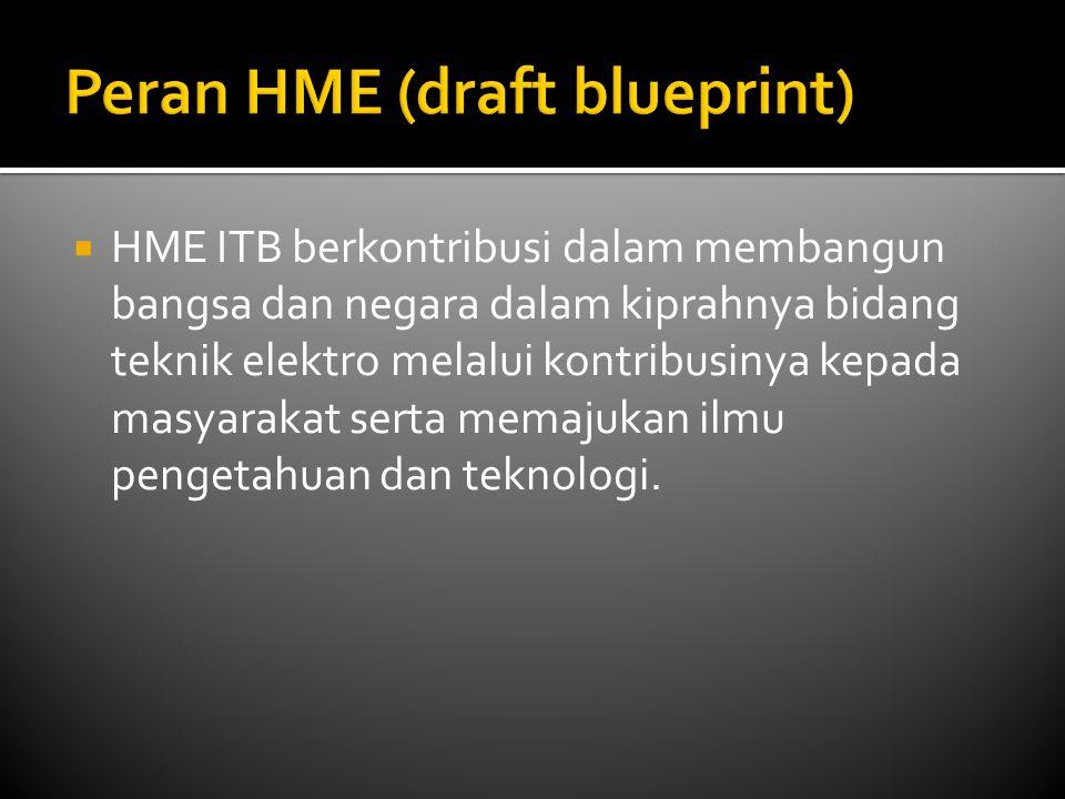  HME ITB berkontribusi dalam membangun bangsa dan negara dalam kiprahnya bidang teknik elektro melalui kontribusinya kepada masyarakat serta memajukan ilmu pengetahuan dan teknologi.