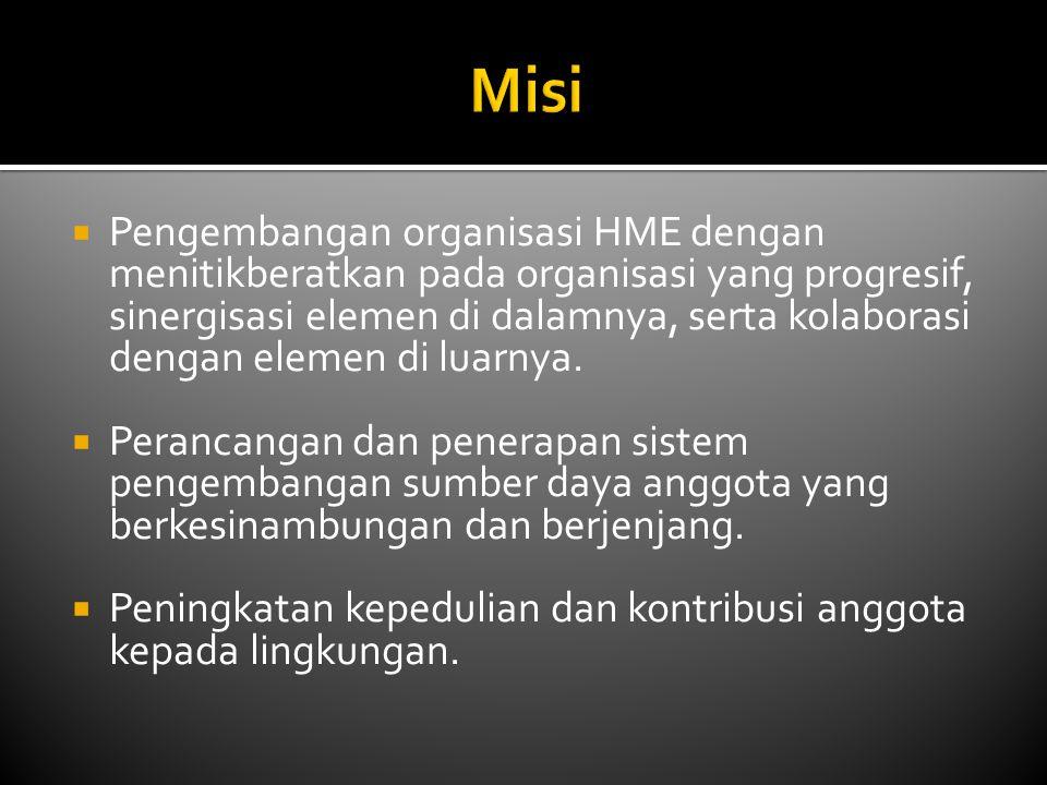  Pengembangan organisasi HME dengan menitikberatkan pada organisasi yang progresif, sinergisasi elemen di dalamnya, serta kolaborasi dengan elemen di luarnya.