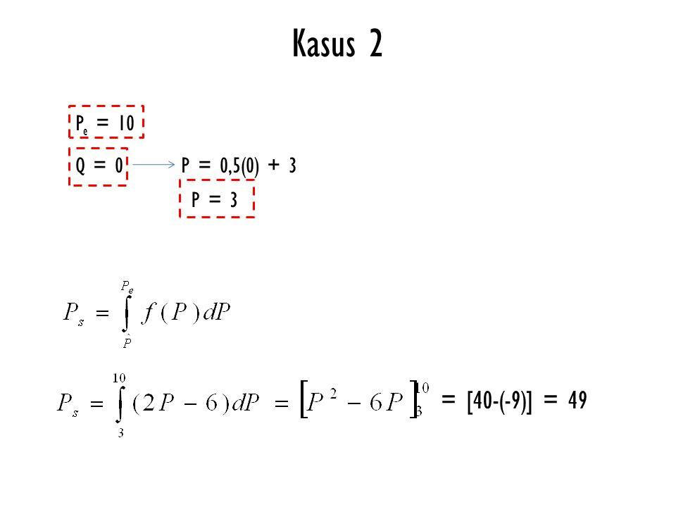 Kasus 2 = [40-(-9)] = 49 P e = 10 P = 0,5(0) + 3Q = 0 P = 3