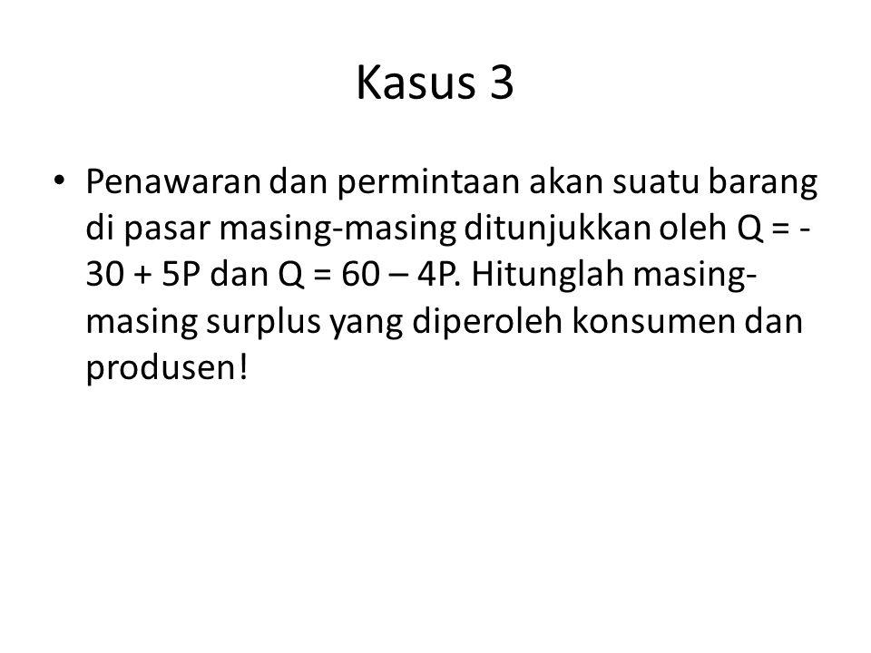 Kasus 3 Penawaran dan permintaan akan suatu barang di pasar masing-masing ditunjukkan oleh Q = - 30 + 5P dan Q = 60 – 4P.