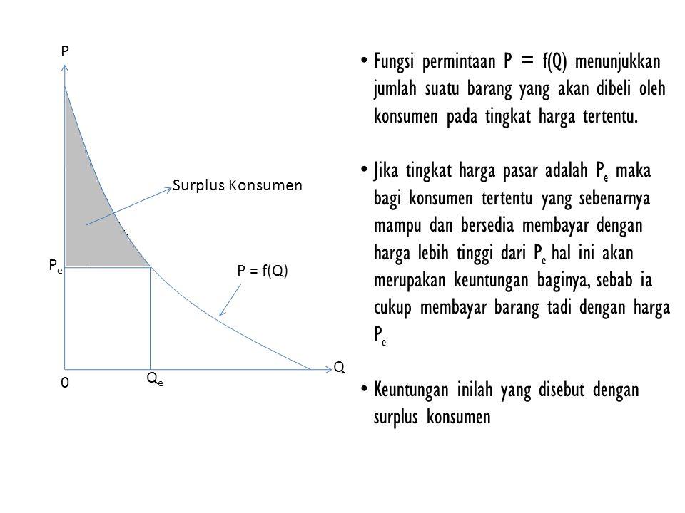 Surplus Konsumen P = f(Q) QeQe PePe P Q 0 Fungsi permintaan P = f(Q) menunjukkan jumlah suatu barang yang akan dibeli oleh konsumen pada tingkat harga tertentu.