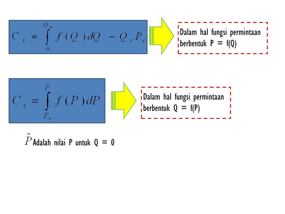 Kasus 1 Fungsi permintaan akan suatu barang ditunjukkan oleh persamaan Q = 48 – 0,03P 2.