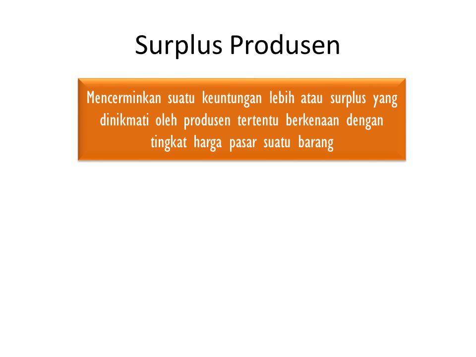 Surplus Produsen P = f(Q) QeQe PePe P Q 0 Fungsi penawaran P = f(Q) menunjukkan jumlah suatu barang yang akan dijual oleh produsen pada tingkat harga tertentu.
