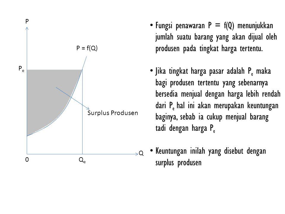 Dalam hal fungsi permintaan berbentuk Q = f(P) Dalam hal fungsi permintaan berbentuk P = f(Q) Adalah nilai P untuk Q = 0