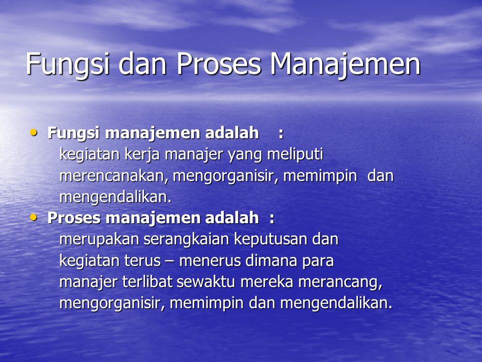 Fungsi dan Proses Manajemen Fungsi manajemen adalah : Fungsi manajemen adalah : kegiatan kerja manajer yang meliputi kegiatan kerja manajer yang melip