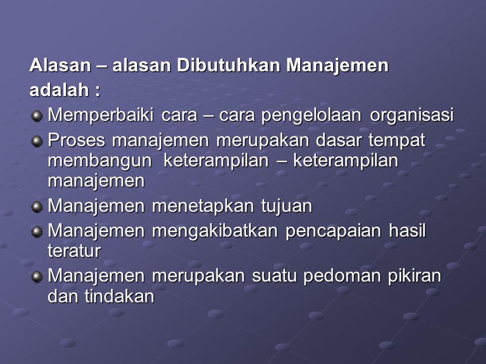 Fungsi dan Proses Manajemen Fungsi manajemen adalah : Fungsi manajemen adalah : kegiatan kerja manajer yang meliputi kegiatan kerja manajer yang meliputi merencanakan, mengorganisir, memimpin dan merencanakan, mengorganisir, memimpin dan mengendalikan.