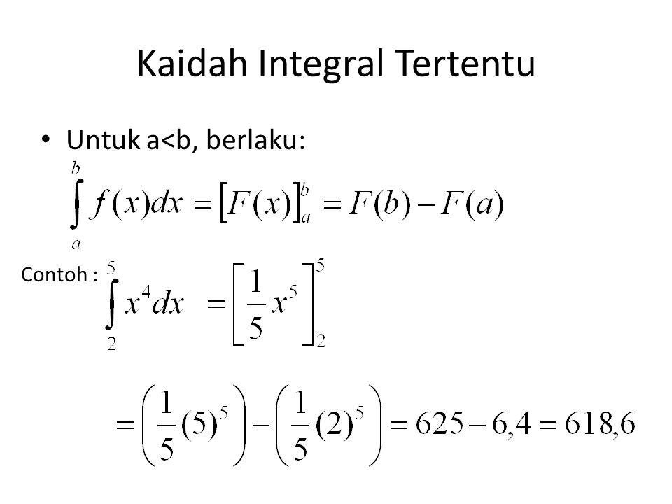 Kaidah Integral Tertentu Untuk a<b, berlaku: Contoh :