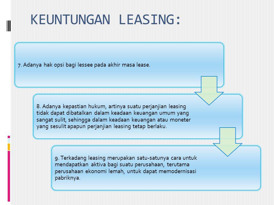 KEUNTUNGAN LEASING: 7. Adanya hak opsi bagi lessee pada akhir masa lease. 8. Adanya kepastian hukum, artinya suatu perjanjian leasing tidak dapat diba