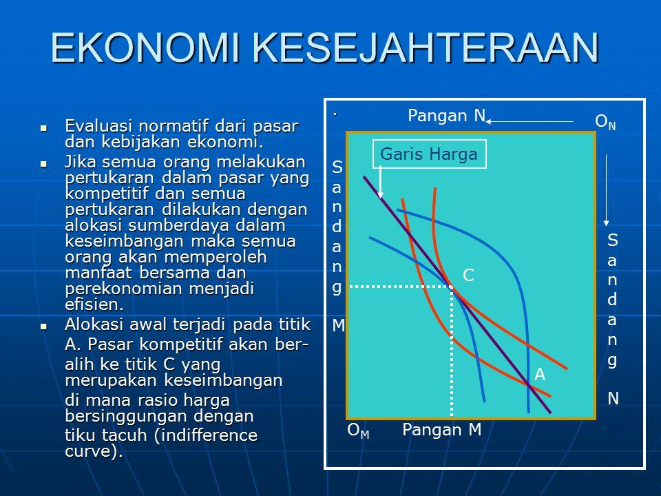 EKONOMI KESEJAHTERAAN Evaluasi normatif dari pasar dan kebijakan ekonomi. Evaluasi normatif dari pasar dan kebijakan ekonomi. Jika semua orang melakuk