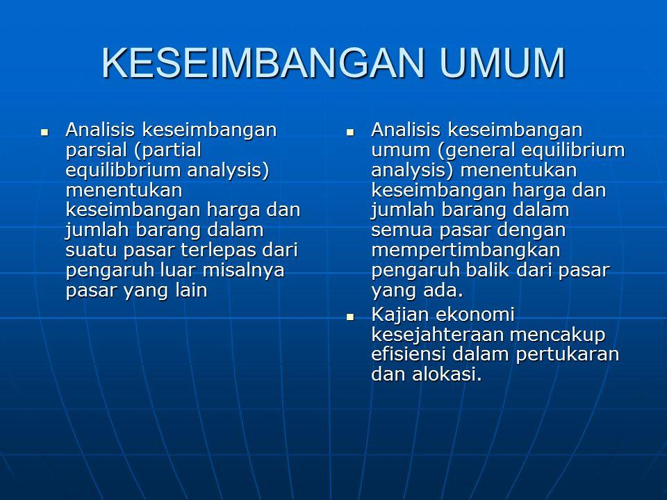 KESEIMBANGAN UMUM Analisis keseimbangan parsial (partial equilibbrium analysis) menentukan keseimbangan harga dan jumlah barang dalam suatu pasar terl