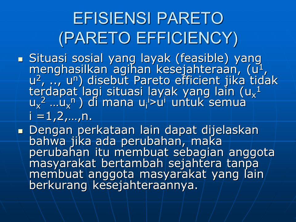 EFISIENSI PARETO (PARETO EFFICIENCY) Situasi sosial yang layak (feasible) yang menghasilkan agihan kesejahteraan, (u 1, u 2,.., u n ) disebut Pareto e