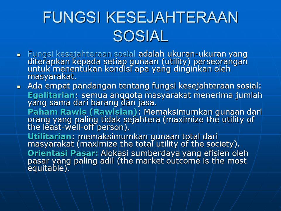 FUNGSI KESEJAHTERAAN SOSIAL Fungsi kesejahteraan sosial adalah ukuran-ukuran yang diterapkan kepada setiap gunaan (utility) perseorangan untuk menentu