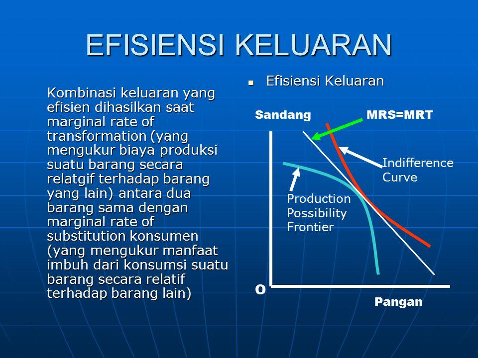 EFISIENSI KELUARAN Kombinasi keluaran yang efisien dihasilkan saat marginal rate of transformation (yang mengukur biaya produksi suatu barang secara r