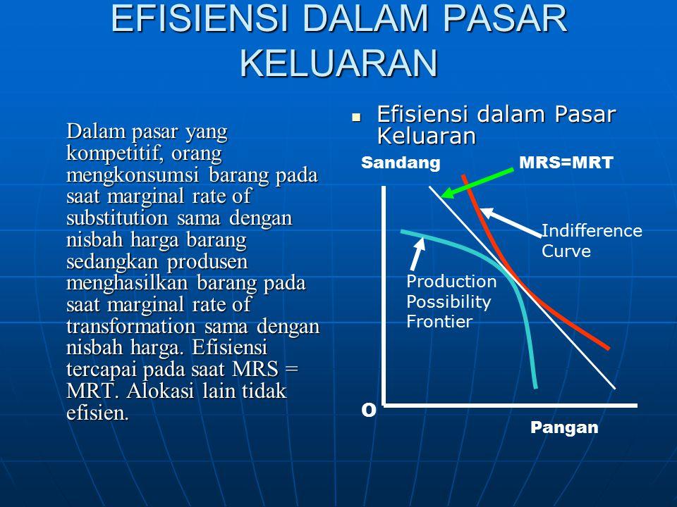 EFISIENSI DALAM PASAR PERSAINGAN EFISIENSI PERTUKARAN = EFISIENSI PERTUKARAN = MRS M SP = MRS N SP MRS M SP = P S /P P = MRS N SP EFISIENSI PENGGUNAAN FAKTOR PRODUKSI EFISIENSI PENGGUNAAN FAKTOR PRODUKSI MRTS S LK = MRTS P LK MRTS S LK = w/r = MRTS S LK = w/r = MRTS P LK