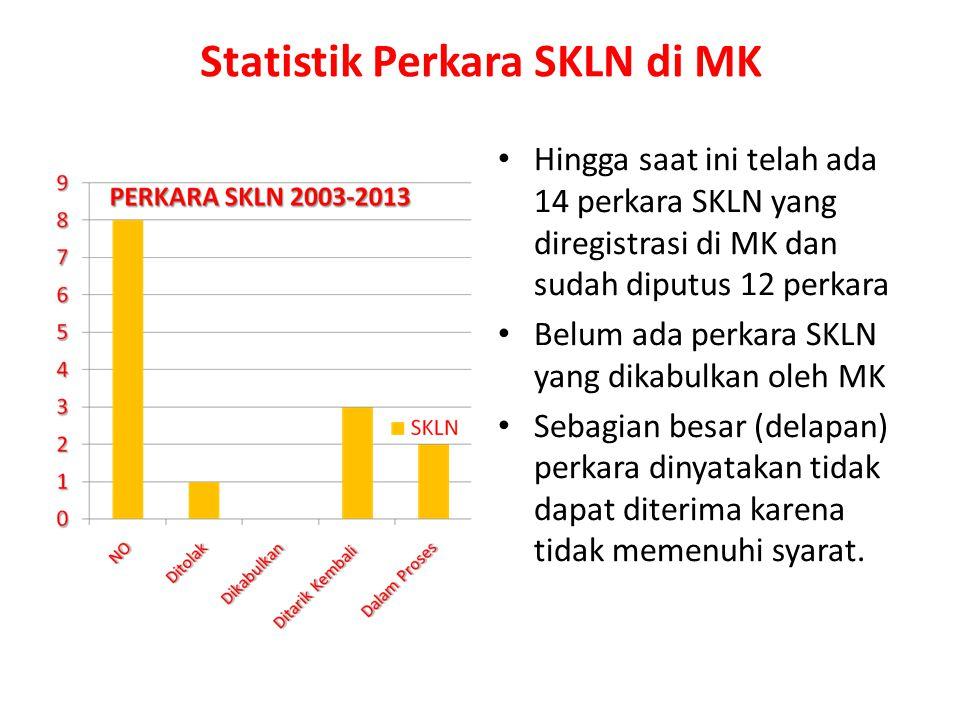 Statistik Perkara SKLN di MK Hingga saat ini telah ada 14 perkara SKLN yang diregistrasi di MK dan sudah diputus 12 perkara Belum ada perkara SKLN yan