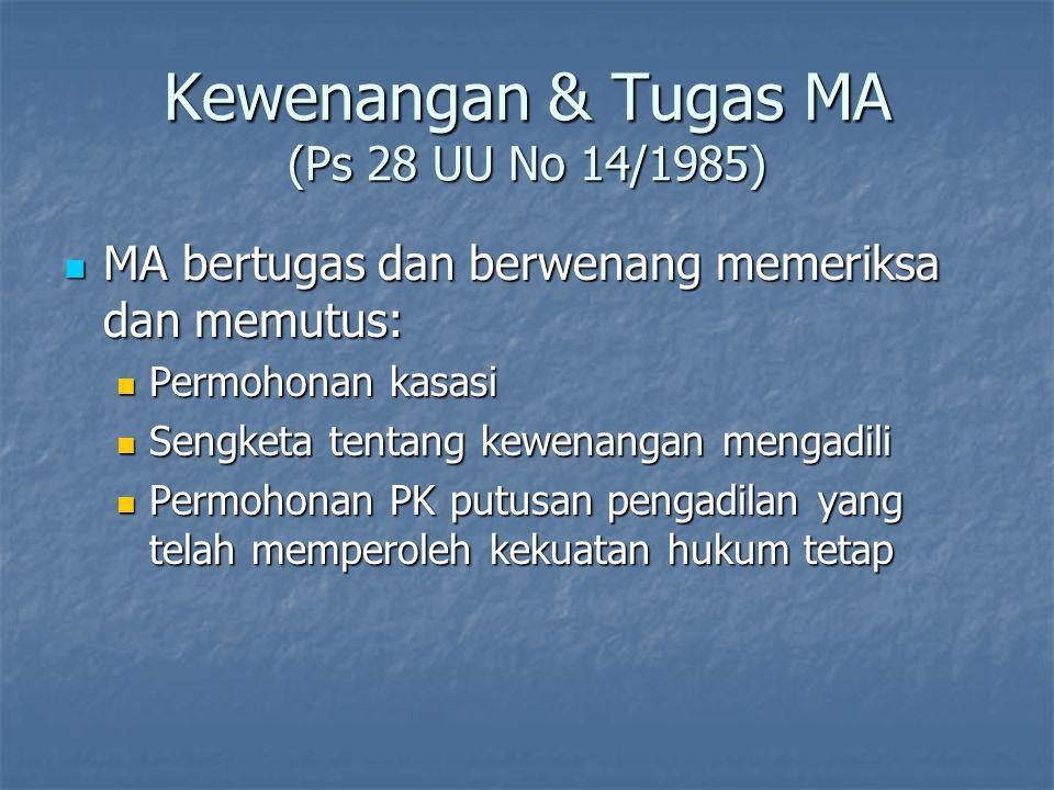 Kewenangan & Tugas MA (Ps 28 UU No 14/1985) MA bertugas dan berwenang memeriksa dan memutus: MA bertugas dan berwenang memeriksa dan memutus: Permohon