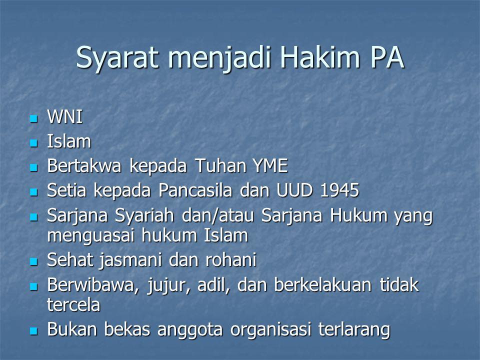 Syarat menjadi Hakim PA WNI WNI Islam Islam Bertakwa kepada Tuhan YME Bertakwa kepada Tuhan YME Setia kepada Pancasila dan UUD 1945 Setia kepada Panca
