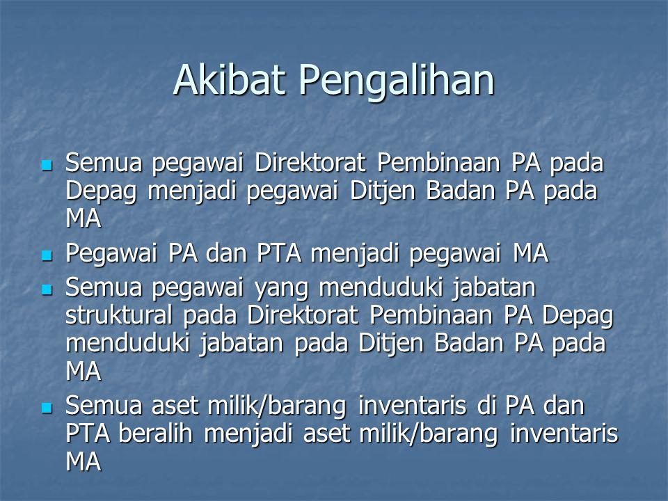 Akibat Pengalihan Semua pegawai Direktorat Pembinaan PA pada Depag menjadi pegawai Ditjen Badan PA pada MA Semua pegawai Direktorat Pembinaan PA pada