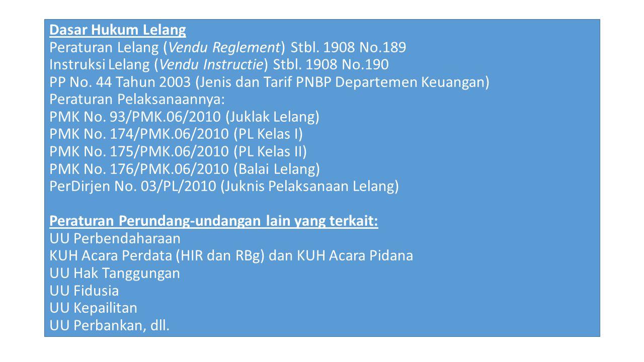 Dasar Hukum Lelang Peraturan Lelang (Vendu Reglement) Stbl.
