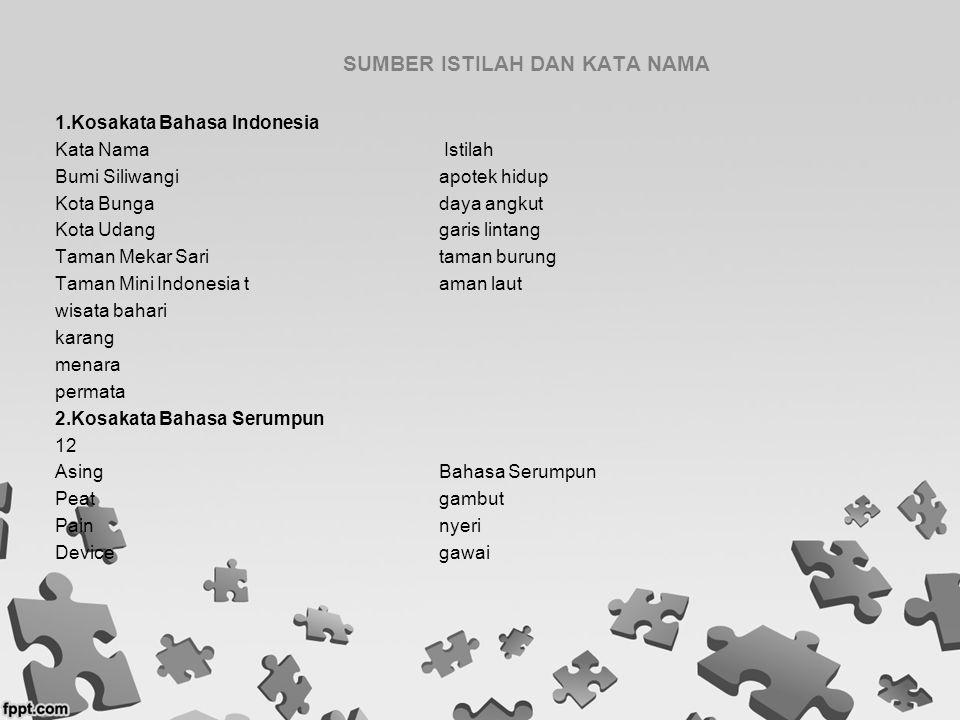 SUMBER ISTILAH DAN KATA NAMA 1.Kosakata Bahasa Indonesia Kata Nama Istilah Bumi Siliwangi apotek hidup Kota Bunga daya angkut Kota Udang garis lintang