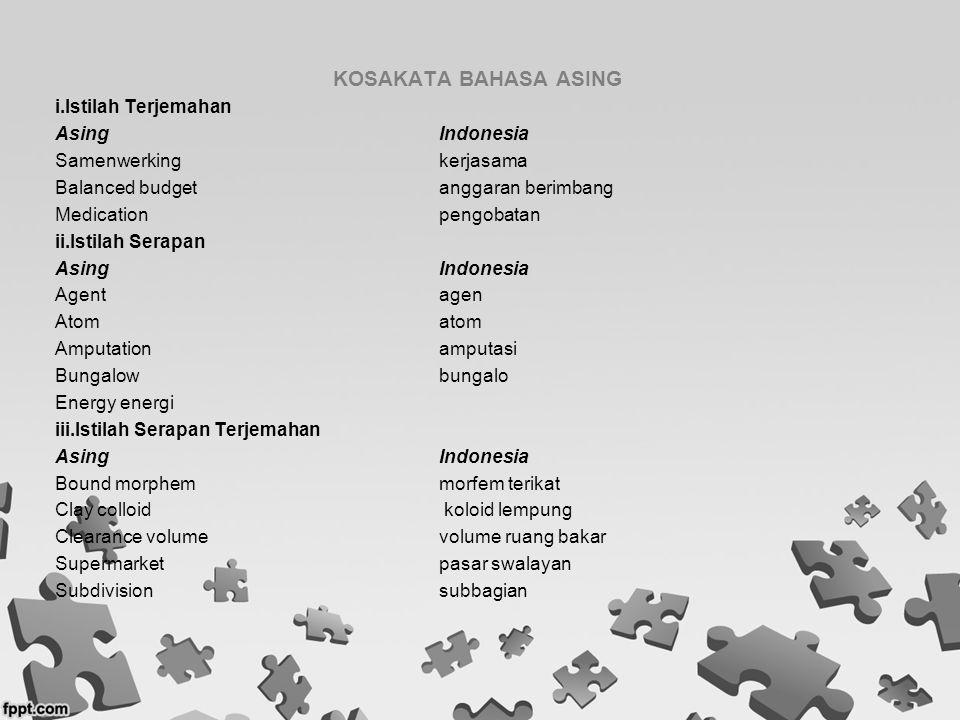 KOSAKATA BAHASA ASING i.Istilah Terjemahan Asing Indonesia Samenwerking kerjasama Balanced budget anggaran berimbang Medication pengobatan ii.Istilah