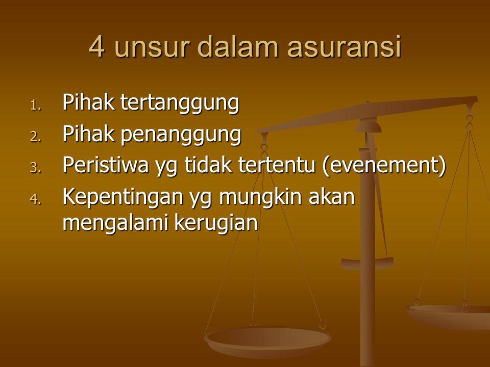 HUKUM ASURANSI ASURANSI: (Ps 246 KUHD) - Suatu perjanjian di mana seorang penanggung dengan menikmati suatu premi mengikatkan dirinya kepada tertanggu