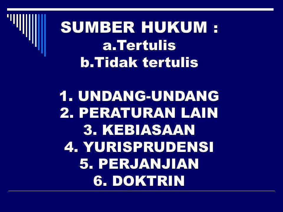Hukum (berdasarkan isinya) diklasifikasi menjadi: 1.Hukum Publik 2.Hukum Private Hukum Publik: Mengatur hubungan antara negara dengan alat-alat negara
