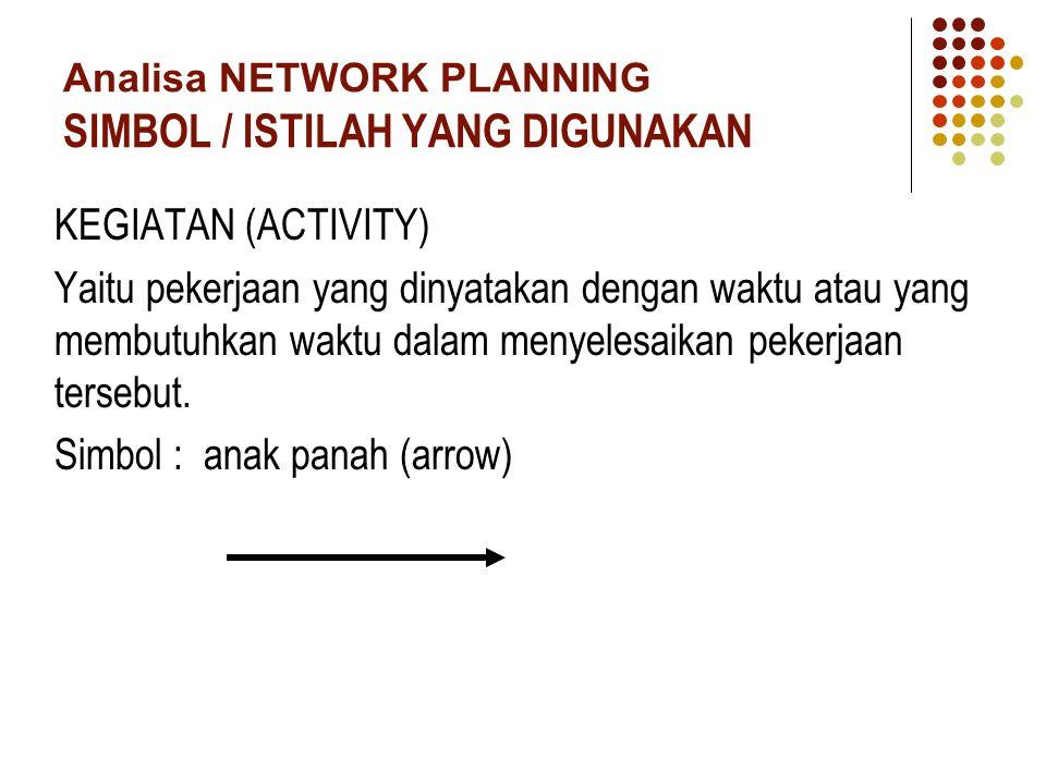 Analisa NETWORK PLANNING SIMBOL / ISTILAH YANG DIGUNAKAN KEJADIAN (EVENT) Yaitu permulaan atau akhir suatu kegiatan SImbol : Lingkaran (Node)