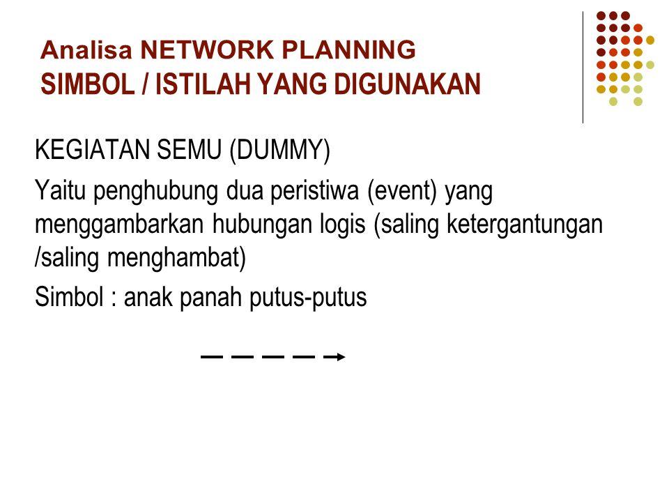 Analisa NETWORK PLANNING SIMBOL / ISTILAH YANG DIGUNAKAN KEGIATAN SEMU (DUMMY) Yaitu penghubung dua peristiwa (event) yang menggambarkan hubungan logi