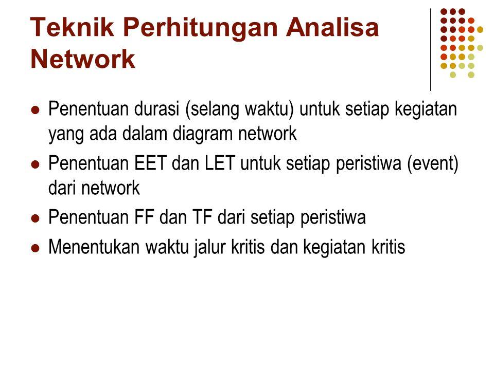 Teknik Perhitungan Analisa Network Penentuan durasi (selang waktu) untuk setiap kegiatan yang ada dalam diagram network Penentuan EET dan LET untuk se
