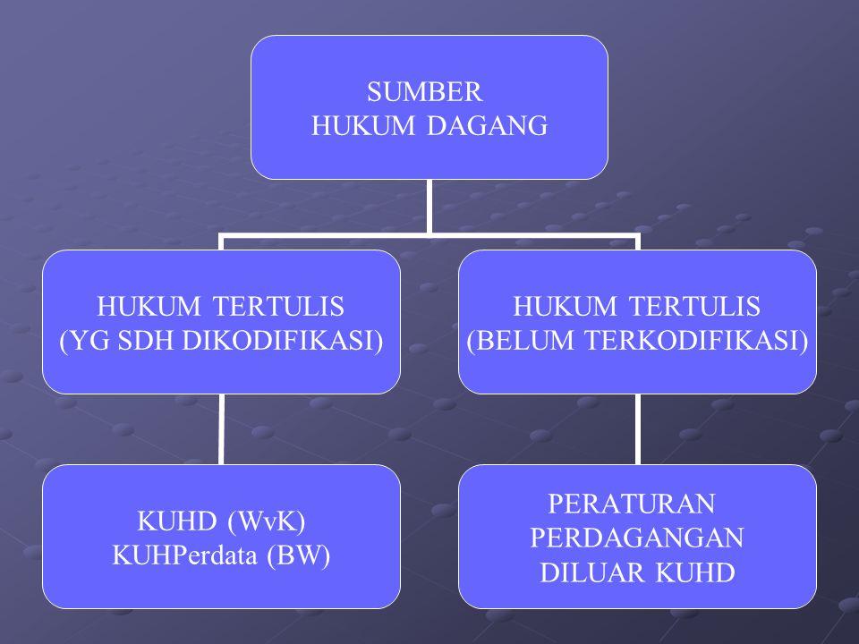 SUMBER HUKUM DAGANG HUKUM TERTULIS (YG SDH DIKODIFIKASI) KUHD (WvK) KUHPerdata (BW) HUKUM TERTULIS (BELUM TERKODIFIKASI) PERATURAN PERDAGANGAN DILUAR KUHD