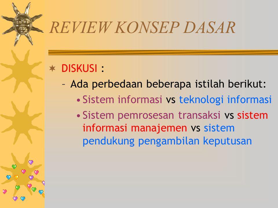 REVIEW KONSEP DASAR  DISKUSI : –Ada perbedaan beberapa istilah berikut: Sistem informasi vs teknologi informasi Sistem pemrosesan transaksi vs sistem