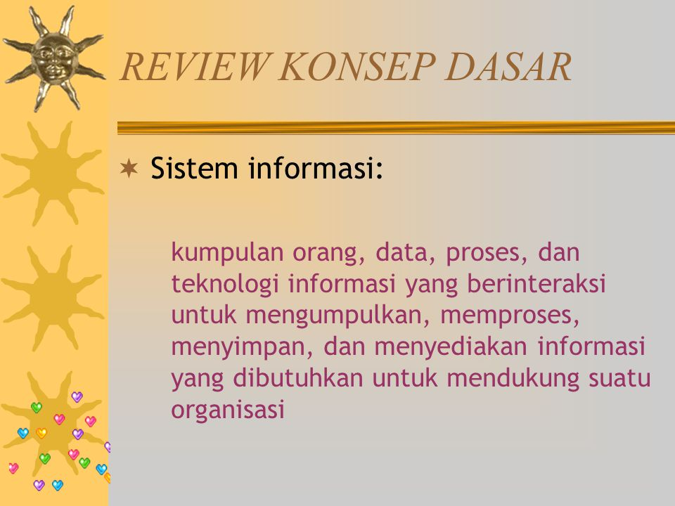 REVIEW KONSEP DASAR  SI dikelompokkan ke dalam beberapa kategori sesuai fungsi dan jenis dukungannya pada organisasi : Transaction Processing System (TPS) Management Information System (MIS) Decision Support System (DSS) Executive Information System (EIS) Expert System (ES)