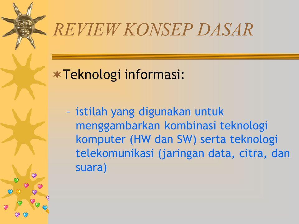 REVIEW KONSEP DASAR  Teknologi informasi: –istilah yang digunakan untuk menggambarkan kombinasi teknologi komputer (HW dan SW) serta teknologi teleko