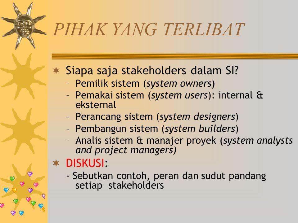 PIHAK YANG TERLIBAT  Siapa saja stakeholders dalam SI? –Pemilik sistem (system owners) –Pemakai sistem (system users): internal & eksternal –Perancan