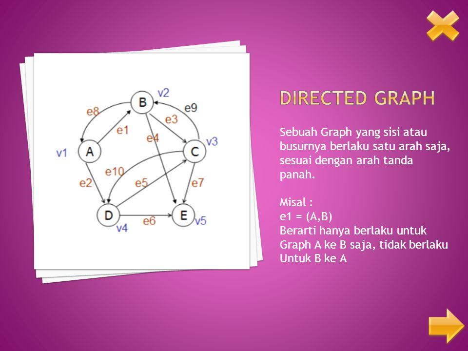 Sebuah Graph yang sisi atau busurnya berlaku satu arah saja, sesuai dengan arah tanda panah. Misal : e1 = (A,B) Berarti hanya berlaku untuk Graph A ke