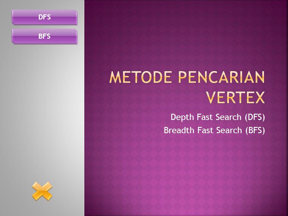 Depth Fast Search (DFS) Breadth Fast Search (BFS) DFS BFS