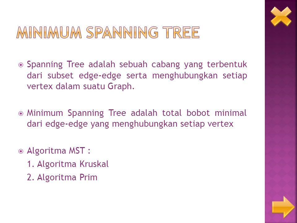  Spanning Tree adalah sebuah cabang yang terbentuk dari subset edge-edge serta menghubungkan setiap vertex dalam suatu Graph.  Minimum Spanning Tree