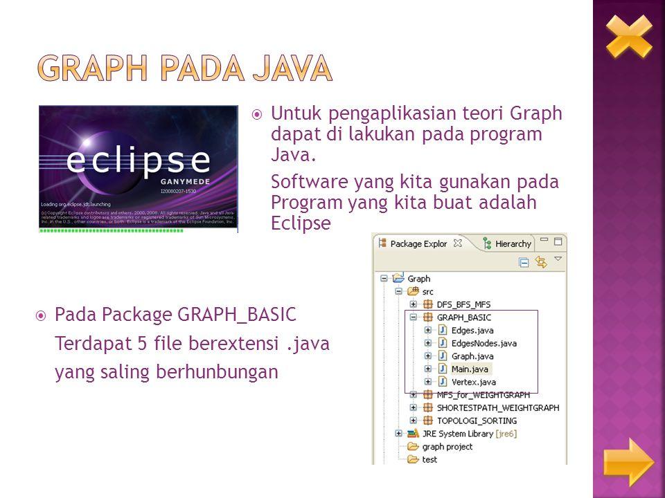  Untuk pengaplikasian teori Graph dapat di lakukan pada program Java. Software yang kita gunakan pada Program yang kita buat adalah Eclipse  Pada Pa