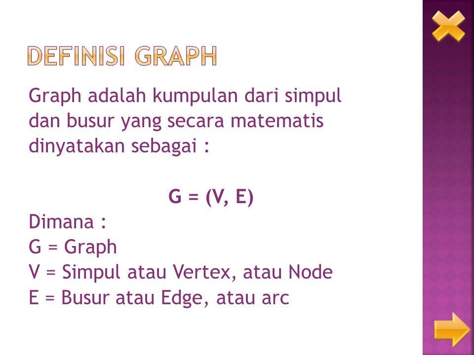 Graph adalah kumpulan dari simpul dan busur yang secara matematis dinyatakan sebagai : G = (V, E) Dimana : G = Graph V = Simpul atau Vertex, atau Node