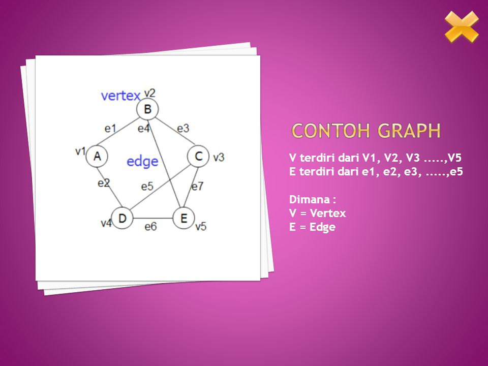 V terdiri dari V1, V2, V3.....,V5 E terdiri dari e1, e2, e3,.....,e5 Dimana : V = Vertex E = Edge
