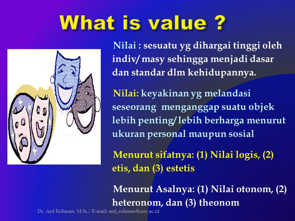Nilai : sesuatu yg dihargai tinggi oleh indiv/ masy sehingga menjadi dasar dan standar dlm kehidupannya.