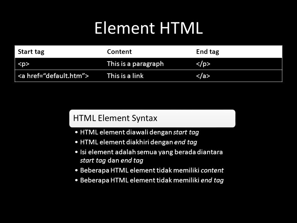 Element HTML Start tagContentEnd tag This is a paragraph This is a link HTML Element Syntax HTML element diawali dengan start tag HTML element diakhiri dengan end tag Isi element adalah semua yang berada diantara start tag dan end tag Beberapa HTML element tidak memiliki content Beberapa HTML element tidak memiliki end tag