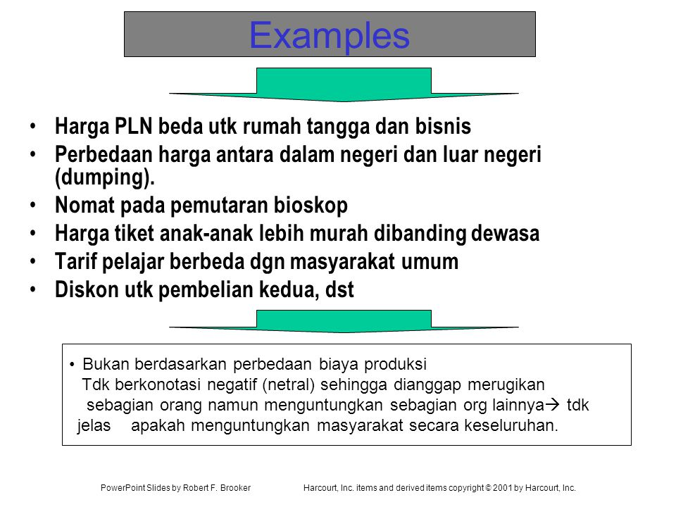 PowerPoint Slides by Robert F. BrookerHarcourt, Inc. items and derived items copyright © 2001 by Harcourt, Inc. Examples Harga PLN beda utk rumah tang