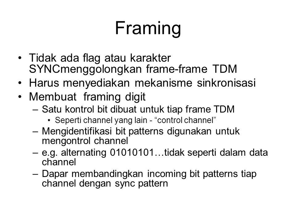Framing Tidak ada flag atau karakter SYNCmenggolongkan frame-frame TDM Harus menyediakan mekanisme sinkronisasi Membuat framing digit –Satu kontrol bi