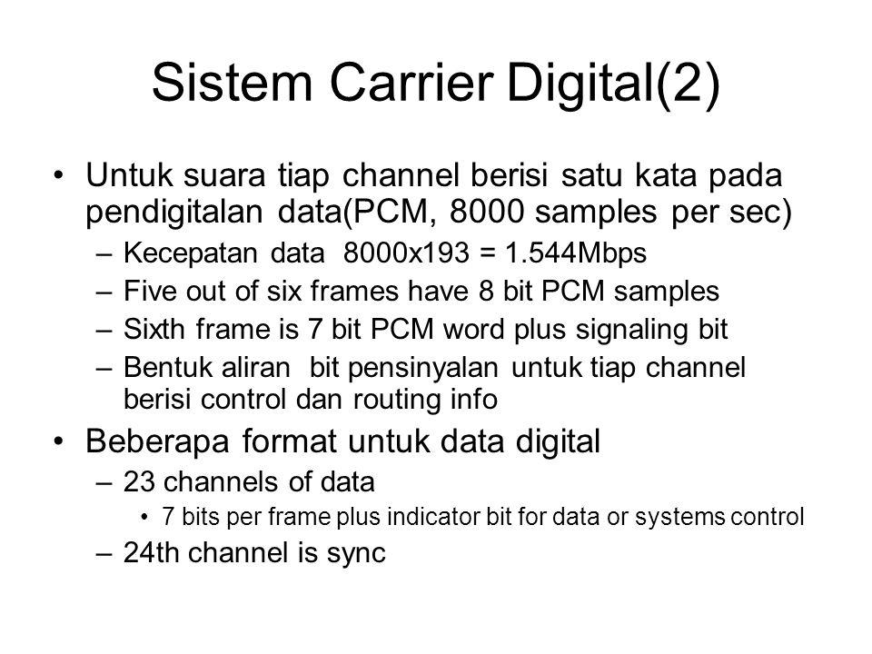 Sistem Carrier Digital(2) Untuk suara tiap channel berisi satu kata pada pendigitalan data(PCM, 8000 samples per sec) –Kecepatan data 8000x193 = 1.544