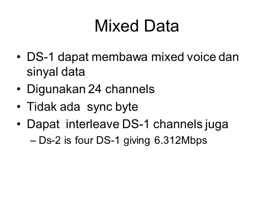 Mixed Data DS-1 dapat membawa mixed voice dan sinyal data Digunakan 24 channels Tidak ada sync byte Dapat interleave DS-1 channels juga –Ds-2 is four
