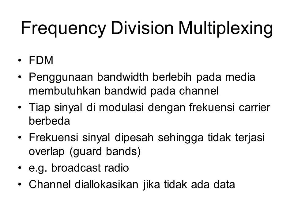 Frequency Division Multiplexing FDM Penggunaan bandwidth berlebih pada media membutuhkan bandwid pada channel Tiap sinyal di modulasi dengan frekuensi