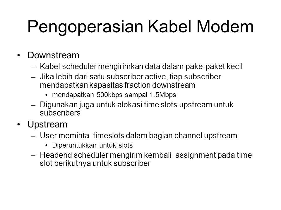 Pengoperasian Kabel Modem Downstream –Kabel scheduler mengirimkan data dalam pake-paket kecil –Jika lebih dari satu subscriber active, tiap subscriber